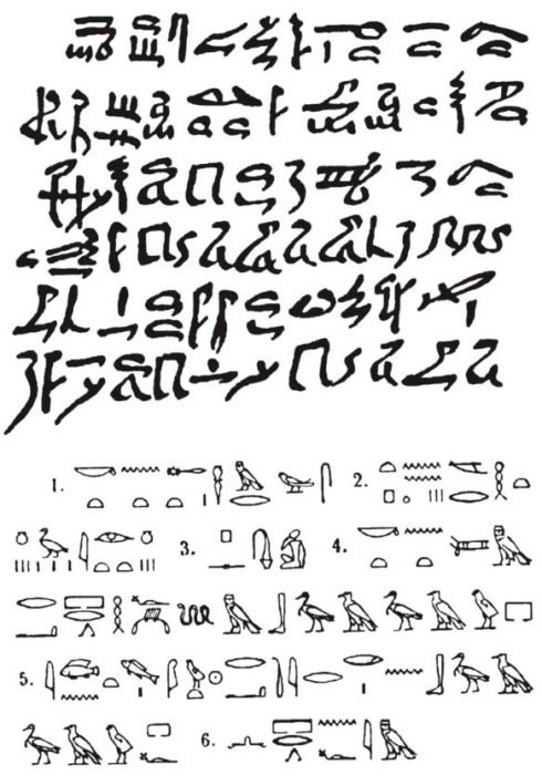 Papyrus Ebers